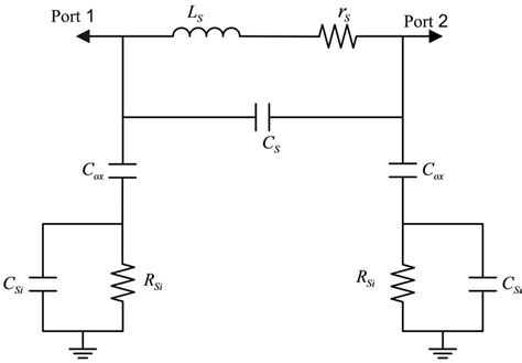 modeling of spiral inductors on chip inductor technique for improving lna performance operating at 15 ghz