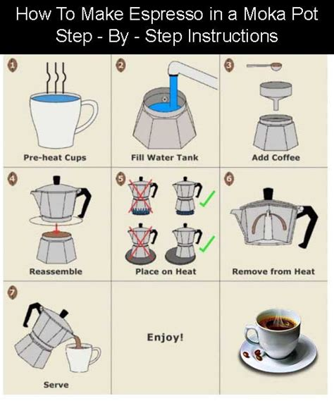 how to espresso coffee how to espresso coffee coffee drinker
