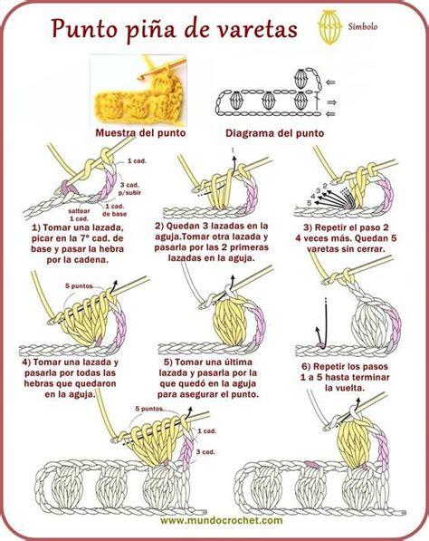 17 mejores im 225 genes sobre ganchillo clases en pinterest en pinterest bordes de ganchillo ribete de ganchillo y