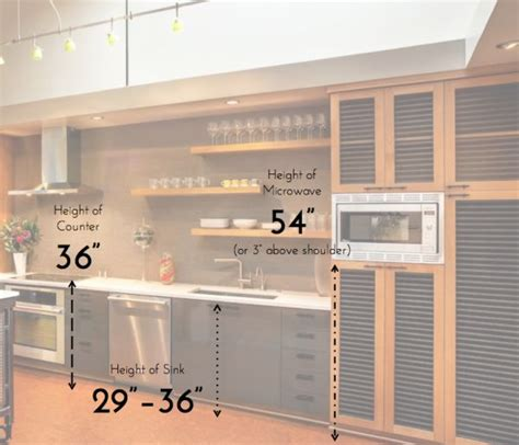 kitchen cabinet height from counter pin by miranda carlson on kitchen ideas pinterest