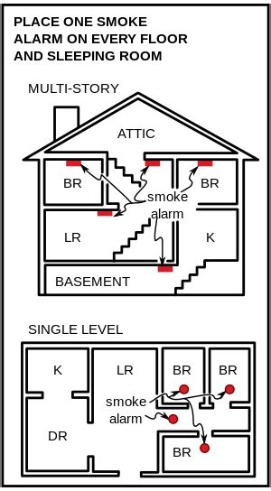 Where To Place A Smoke Detector In A Bedroom by Home Safety Tip Smoke Alarms Kreiser New Homes