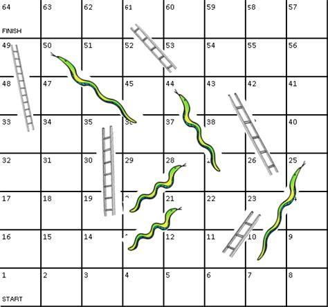 printable snakes and ladders template free coloring pages of snakes and ladders