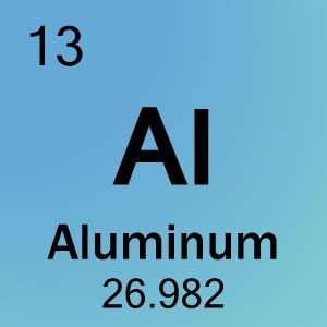 Aluminium Periodic Table by Element 13 Aluminum Science Notes And Projects