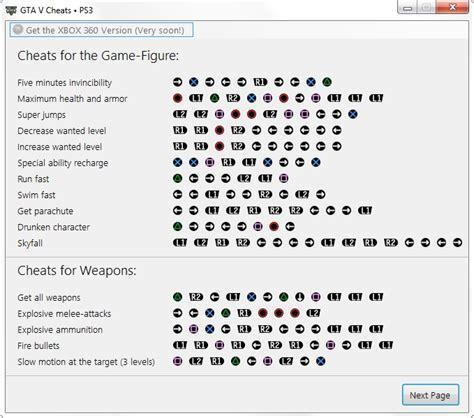 gta 4 cheat codes guns blog archives erogonstrategic