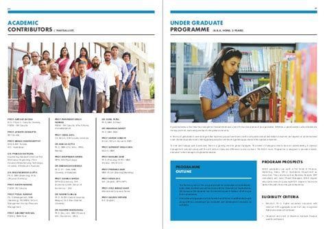 List Of Iits Offering Mba by Unitedworld School Of Business