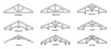 vaulted ceiling truss design what of trusses to use