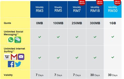 cheapest home internet plans beautiful cheapest home internet plans 9 cheapest prepaid
