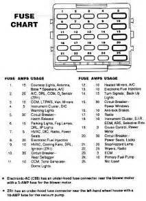 jeep commander fuse panel diagram jeep free engine image for user manual