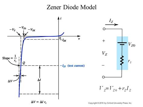 circuit diode zener c h a p t e r 4 diodes non linear devices ppt