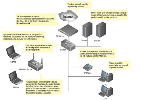 network diagram software home area network wireless wireless router network diagram network diagram software