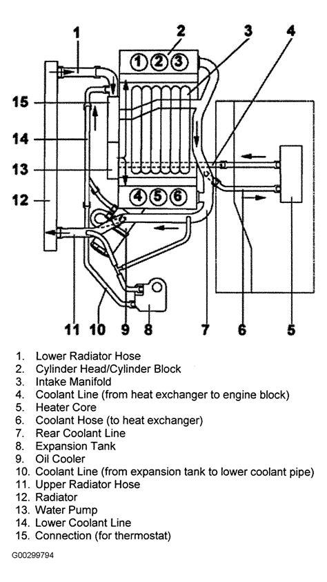 2002 Volkswagen Passat Engine Hose Diagram | Wiring Library