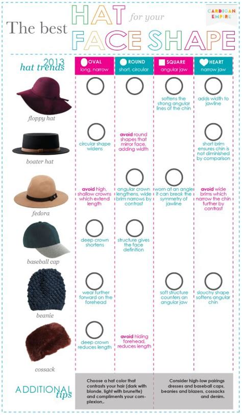best cowboy hats for round face face shapes shape and hats on pinterest