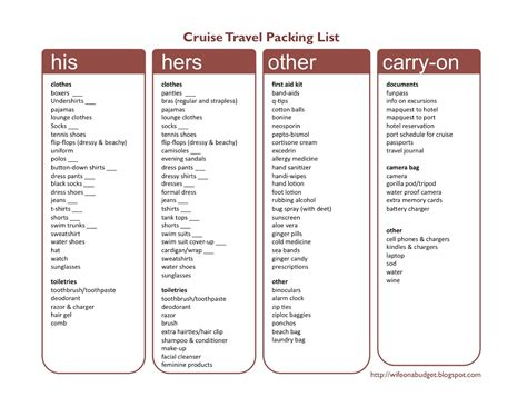 cruise packing list what to pack for a cruise travel eat blog
