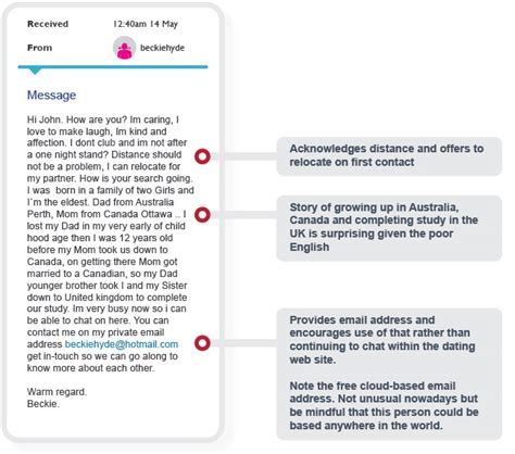 dating site email examples