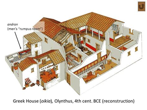 ancient greek house plan ancient greek house plan