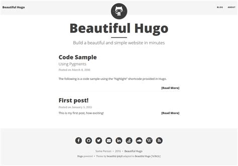 themes of hugo beautifulhugo hugo themes