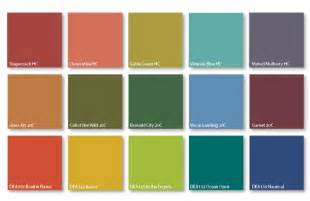 exterior door paint colors top row historic colors of america