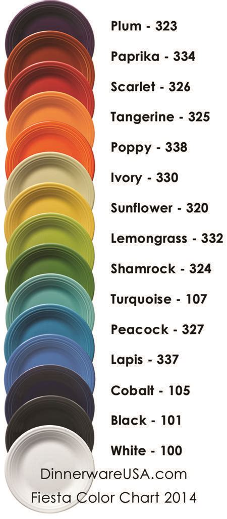 dinnerware colors fiestaware color chart pre 86 color chart 2014