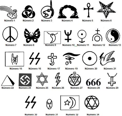 imagenes simbolos satanicos s 205 mbolos sat 194 nicos