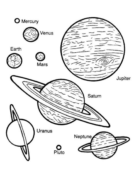 Planet Coloring Pages With The 9 Planets planet coloring pages the nine planets coloringstar