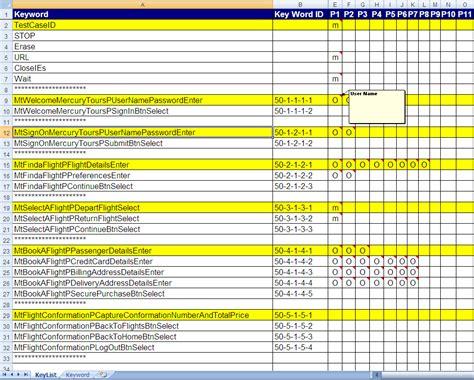 All About Qtp Loadruner Neoload Performance Security Testing Vb Script Selenium Qtp Automation Test Plan Template For Qtp