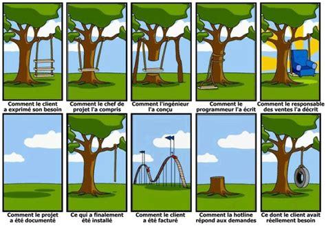 Projet Balancoire humour infographie la gestion de projets en entreprise