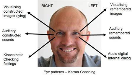 eye pattern nlp external communication