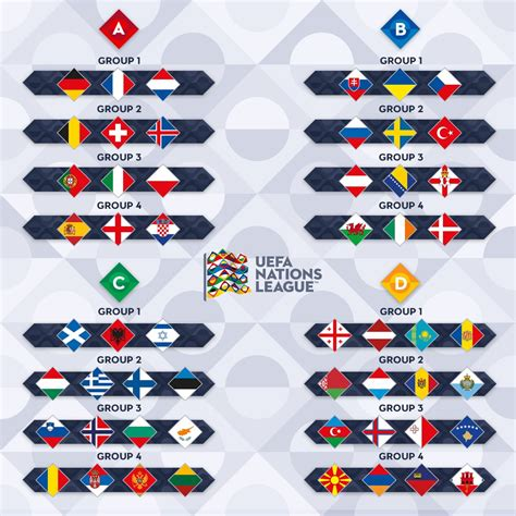 the guardians the league of nations and the crisis of empire books nations league draw wales scotland republic of