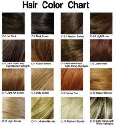 Light ash brown hair color dye pictures chart on black hair best
