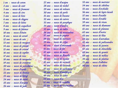 Calendrier Des Noces De Mariage Calendrier Des Noces De Mariage Id 233 Es Cadeaux