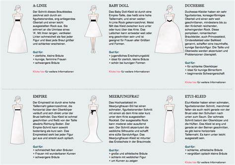 Brautkleider Schnitte by Hochzeitskleid Lieschen Heiratet