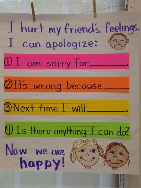 printable sorry instructions https www pinterest com pin 187180928240113090 chart