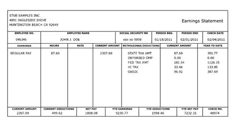 payroll check template excel 10 pay stub templates word excel pdf formats
