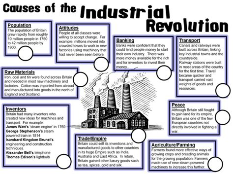 Ks3 The Industrial Revolution The Causes Of The