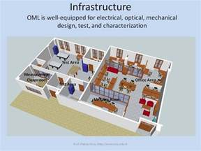 Home Design Room Layout Laboratory Layout Optical Microsystems Laboratory