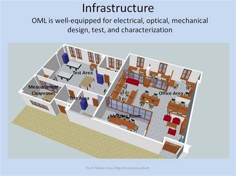 layout plan of laboratory laboratory layout optical microsystems laboratory