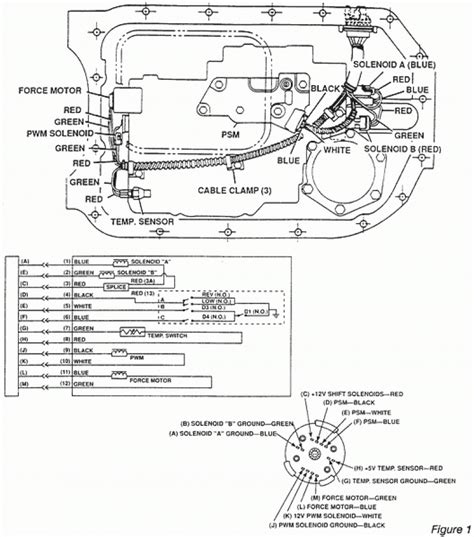 wiring diagram for 4l80e transmission the wiring diagram