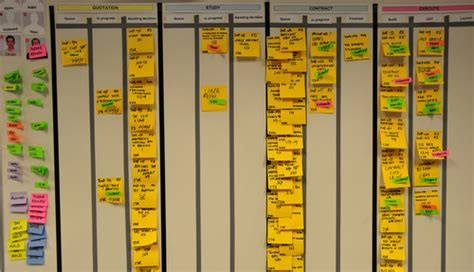 House Planning Software by Visual Management Blog 183 Kanban