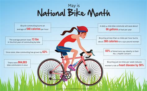 Get Decked Out For National Month by Infographic May Is National Bike Month Get Out And Ride