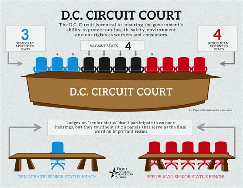 Judiciary Court Search Circuit Courts Images