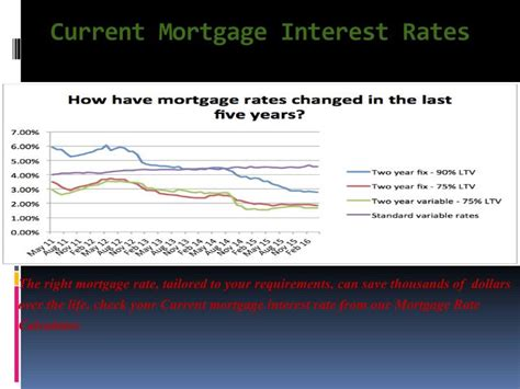 interest rates on house loans current house loan interest rates 28 images current mortgage rates home loans