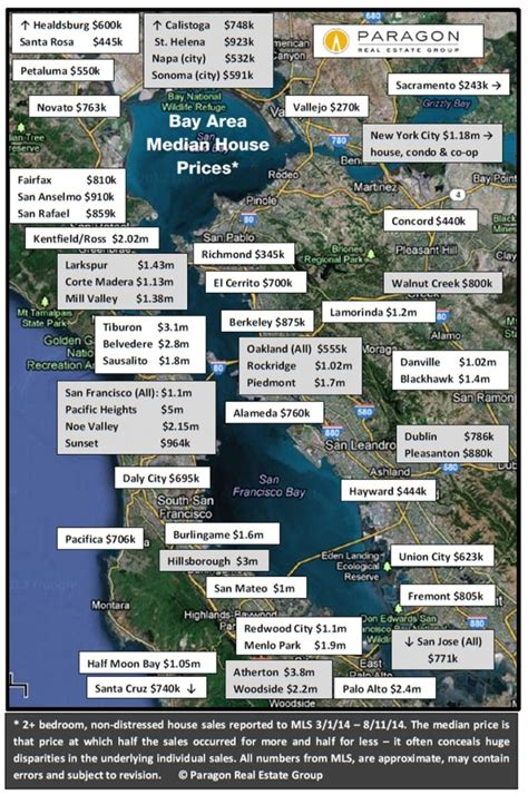 where to buy house in bay area here s what it costs to buy a house around the bay area bottom line