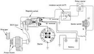 isuzu wiring diagramwiring diagram acura car gallery