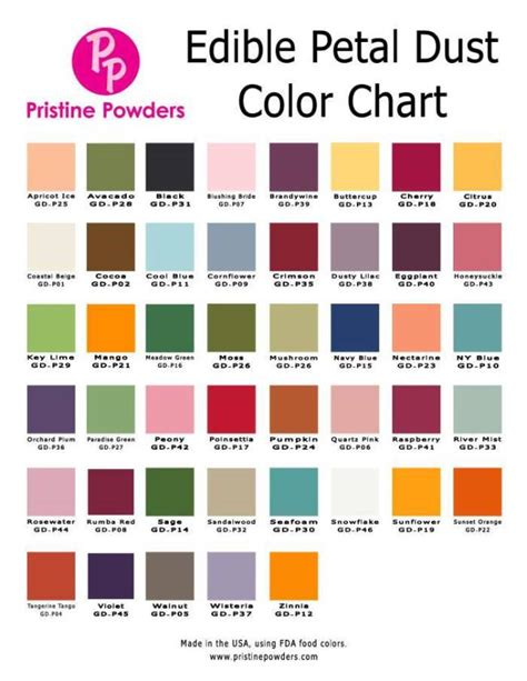 petal color color petal related keywords color petal