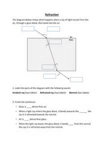 worksheets reflection and refraction worksheet