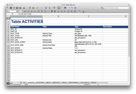 Spreadsheet Software Definition by Definition Of Spreadsheet Software Buff