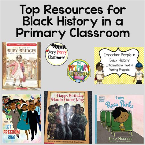gynocracy unique who changed world history herstory books favorite black history books for primary the primary