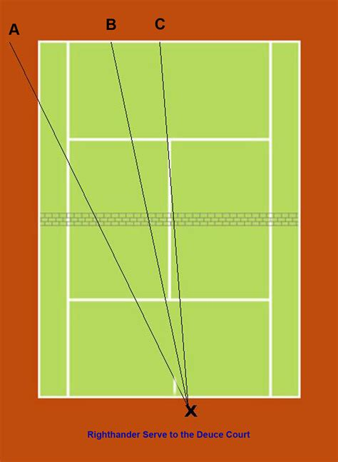 tennis court diagram tennis court diagram images