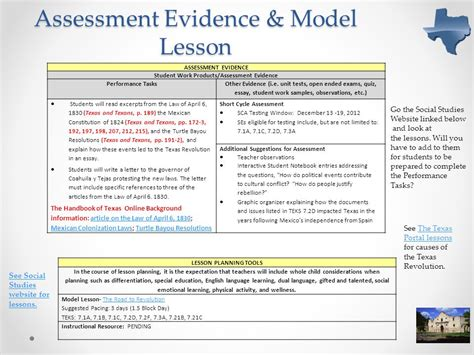 Gifted Lesson Plan Template by Gifted Lesson Plan Template Gift Ftempo