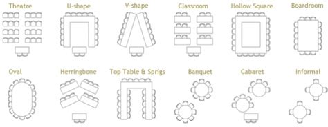 Different Types Of Floor Plans by Classroom Management Mind42